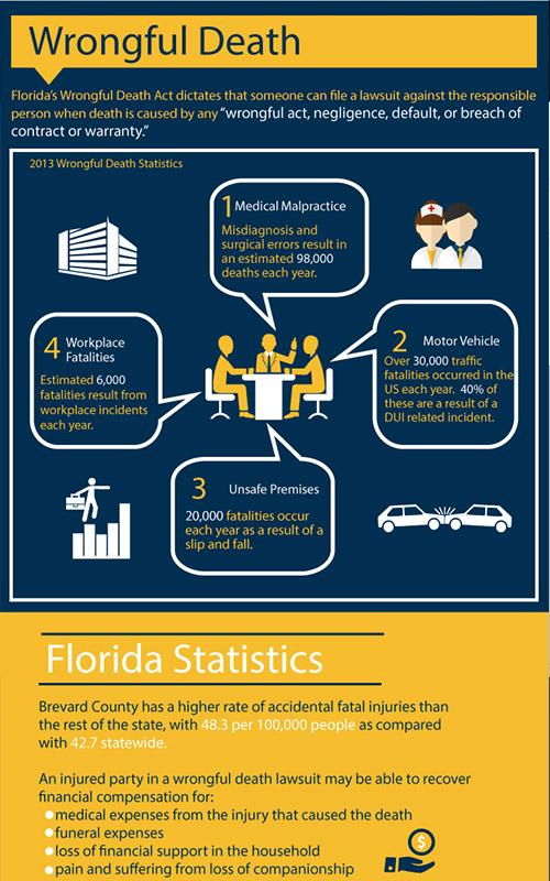 Legal Infographics   Legal Infographics   Legal Infographics   Legal Infographics   Legal Infographics   Legal Infographics