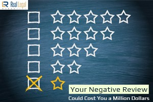Negative Review cost