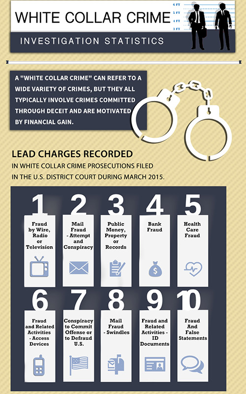 Legal Customer Research Infographics Infographics For Lawyers